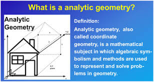 Grade 10 Analytical Geometry Maths And Science Lessons