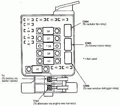 1993 Honda Civic Fuse Diagram 1993 Civic DX Fuse Box