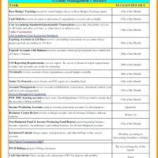 Daily Reconciliation Sheet Templa Artshiftsanjose