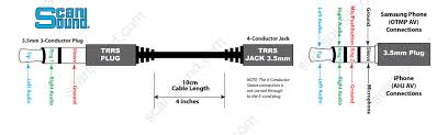 trrs connector diagram example electrical wiring diagram \u2022 trrs connector diagram 3 5mm 4 conductor female jack to 3 5mm 3 conductor male plug headset adapter rh scansound com trrs plug diagram trrs connector diagram