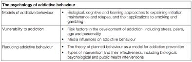 addiction predictions psya aqa psychology facebook