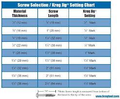 Kreg Jig Depth Chart Kreg Screw Selection Jig Setting Chart Kreg Tools Kreg
