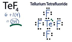 tellurium dot diagram tellurium image wiring diagram tef4 lewis structure how to draw the lewis structure for tef4 on tellurium dot diagram