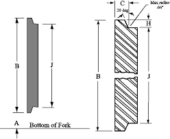 Forklift Classifications Chart Archive Ita Carriage Dimensions Indoff Forklift Accessories