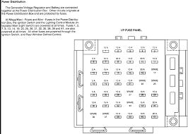 1999 lincoln continental fuse box diagram data wiring diagram today 96 lincoln continental fuse box diagram wiring library 1999 bmw 323i fuse box diagram 1999 lincoln continental fuse box diagram