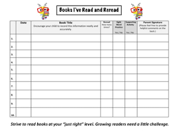 Daily Reading And Activity Log For Reading Service Students Tpt