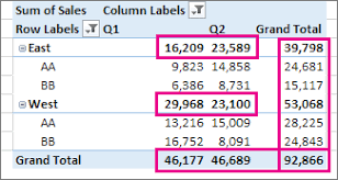 Add Grand Total To Pivot Chart Show Or Hide Subtotals And Totals In A Pivottable Office