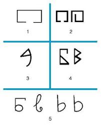Ancient Roman Alphabet Chart Latin Alphabet Britannica