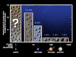 Abound Size Chart Nasa Earth Size Planets Abound
