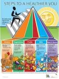 mi piramide en espanol.  Espanol Throughout Mi Piramide En Espanol E