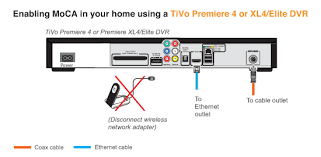 how to set up a moca network for your tivo premiere dvr tivo this will let you use the moca network adapter built in to the tivo premiere 4 xl4 elite to enable moca throughout your home see diagram