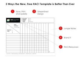 raci chart excel free raci template excel template excel template free free raci