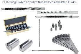 Metric Keyway Depth Chart Broaching A Keyway Broach Depth Chart Charcoalmask