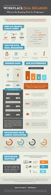 top reasons employees leave their jobs infographic com