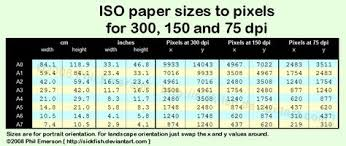 Pixels To Dpi Conversion Chart Important Conversion Chart Iso Metric To Pixel Sizes At