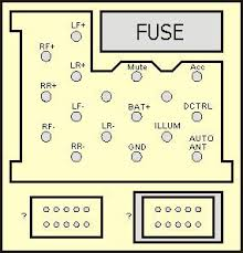 1988 toyota pickup radio wiring diagram 1988 image 97 land rover discovery radio wiring diagram wiring diagram on 1988 toyota pickup radio wiring diagram