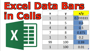 Excel In Cell Bar Chart Microsoft Excel Data Bars Within Cells
