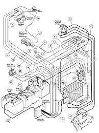 New club car 48v wiring diagram 2002 48 volt club car wiring diagram rh ansals info