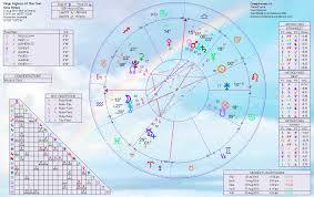 2010 Sun Ingress Horoscopes Home Of Livingmoonastrology Com