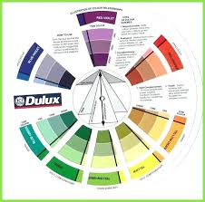Color Wheel Chart Combinations Paint Color Wheel Pros Cons Of Schemes Behr Colour Chart