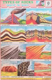 Rocks Chart Chart Number 84 Minikids In