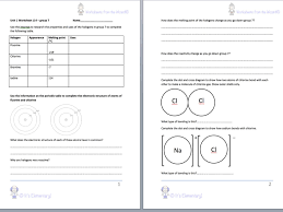 aqa unit 1 chemistry worksheet balancing chemical equations and introducing ionic equations by professor bunsen teaching resources tes