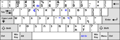 Although they are sometimes called phonetic. Hebrew Alphabet Wikiwand