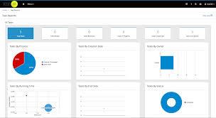 Red Hat Organization Chart Jbpm Open Source Business Automation Toolkit Jbpm