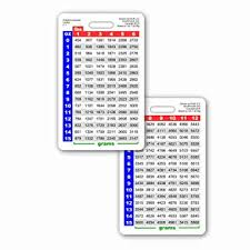 Pound To Ounces Conversion Chart Weight Conversion Chart Neonate Range Vertical Reference Badge Id Card 1 Card