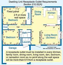 wiring a bedroom bedroom wiring code bedroom image about wiring diagram bedroom wiring code nilza net