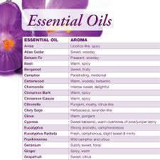 Essential Oils Chart Printable Essential Oil Chart Now Foods