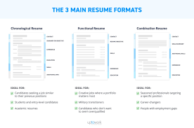 Edit Your Resume In The Style Of Harvard Business School By Jeffzeller