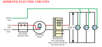 home power supply wiring diagram home auto wiring diagram schematic home power supply wiring home home wiring diagrams on home power supply wiring diagram
