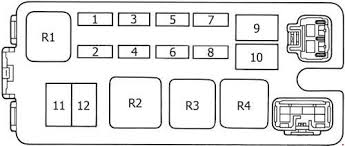 fuse box 1995 toyota 4runner wiring diagrams best 1989 1995 toyota 4runner fuse box diagram fuse diagram 2007 toyota 4runner engine compartment fuse box