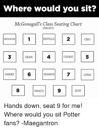 Where Would You Sit Mcgonagalls Class Seating Chart Front