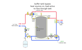 Armstrong Balance Valve Flow Chart Details For Bypassing Thermal Storage 2017 10 24 Pm Engineer