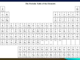 periodic table w atomic number copy periodic table with atomic mass and atomic number rounded periodic table atomic mass of elements new periodic table
