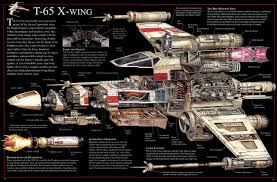 x wing star wars quotes