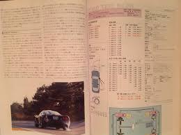 Рейтинг модели — 5.0 / 5. List Of Fastest Production Cars By Acceleration Wikipedia