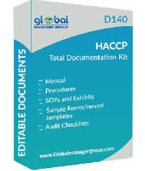 Document Audit Checklist Haccp Documents Manual Procedures Audit Checklist In English