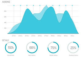 14 Data Visualization Tools To Tell Better Stories With