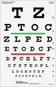 Eye Test For Drivers License State Vision Screening And