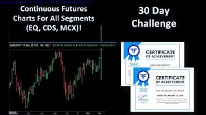 Continuous Futures Chart Fyers 30 Day Challenge