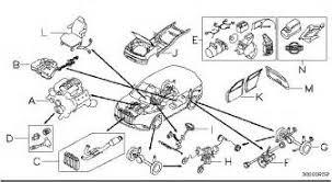 mazda cx 9 fuse box diagram 2005 mazda 3 fuse diagram mazda b2300 nissan rogue 2010 engine diagram on mazda cx 9 fuse box diagram