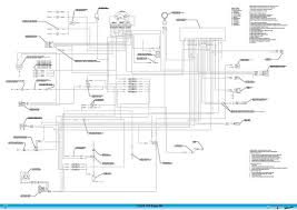vespa wiring diagram vespa image wiring diagram modern vespa gts fuses and wiring on vespa wiring diagram
