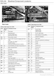 2004 bmw 545i fuse box anything wiring diagrams \u2022 2004 bmw 525i fuse box diagram 2004 bmw 545i fuse box simple electronic circuits u2022 rh wiringdiagramone today 2004 bmw 525i fuse box 2004 bmw 530i fuse diagram