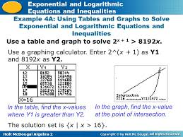 holt mcdougal algebra 2 exponential and logarithmic equations and inequalities use a table and graph to
