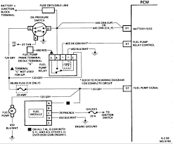 similiar chevy s10 truck body diagram keywords truck wiring diagram on 93 chevy truck throttle body wiring diagram