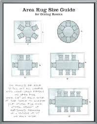 rug dining room size car design today u2022 rh efjibzb rmkodi uk