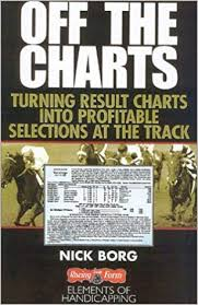Drf Com Pdf Charts Off The Charts Turning Result Charts Into Profitable